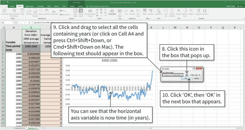 Doing Economics: Empirical Project 1: Working in Excel