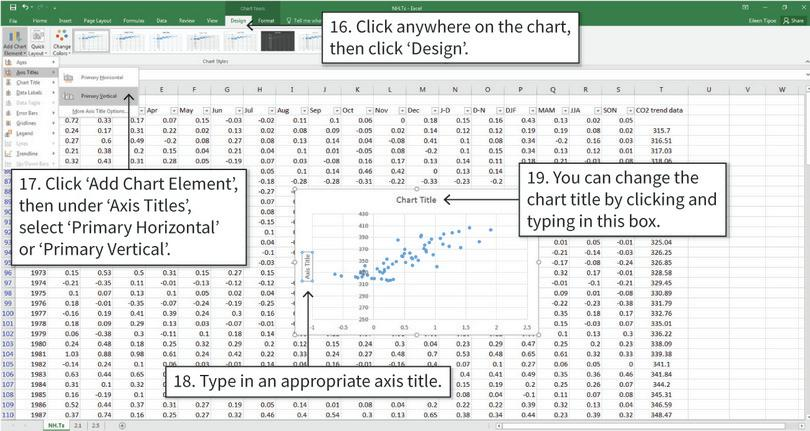 Add titles : Give the axes and the chart appropirate titles.