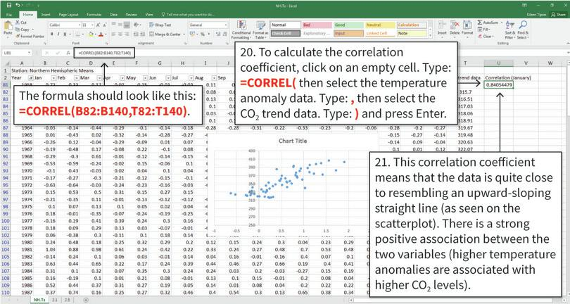 Calculate and interpret the correlation coefficient : The correlation coefficient tells us how close the data is to resembling a straight line on a scatterplot. The correlation coefficient ranges from −1 to −1. A coefficient of 1 or −1 means that the data is a straight line (there is a perfect linear relationship between the two variables), while a coefficient of 0 means that the data do not resemble a straight line (no linear relationship between the two variables). Note: The coefficient you get will be slightly different because this temperature data is the station data, not the combined air-surface temperature data.
