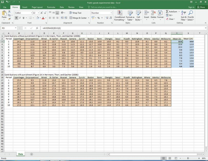 How to draw a column chart to compare two groups.