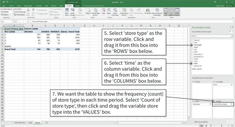 Choose the variables to put in the PivotTable : Excel will create a table that looks like the one above. By default it will use all the values of the variables selected (e.g. all time periods). We can remove unnecessary time periods and blank cells by filtering the data.