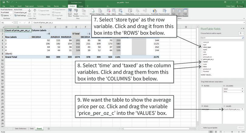 Fill in the PivotTable : After step 9, Excel will create a table that looks like the one above. By default, it uses all the available data and shows frequencies instead of means.