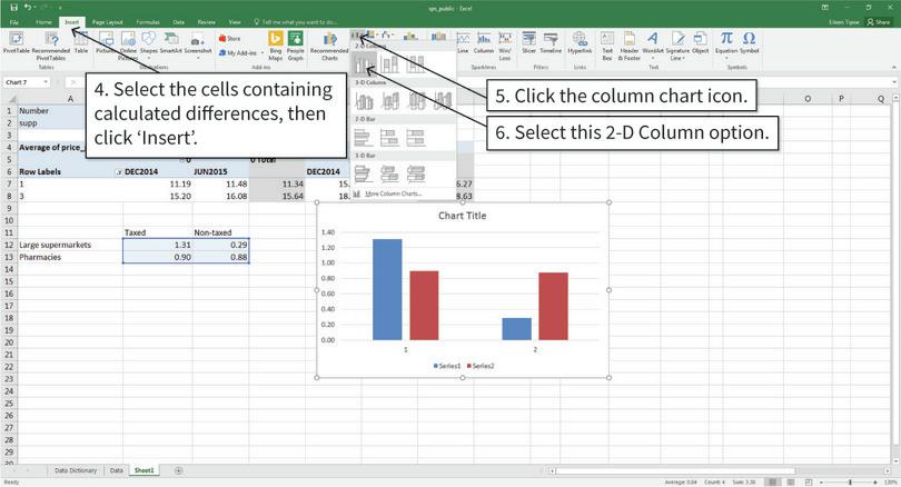 Draw a column chart : After step 6, the column chart will look like the one shown above. Notice that Excel has put the columns for taxed and non-taxed products in separate groups, but we want the columns to be grouped according to store type.
