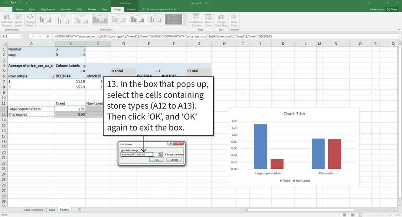 Switch the row and column variable; change the legend and horizontal axis labels : After step 13, you can see that the horizontal axis labels are store types.