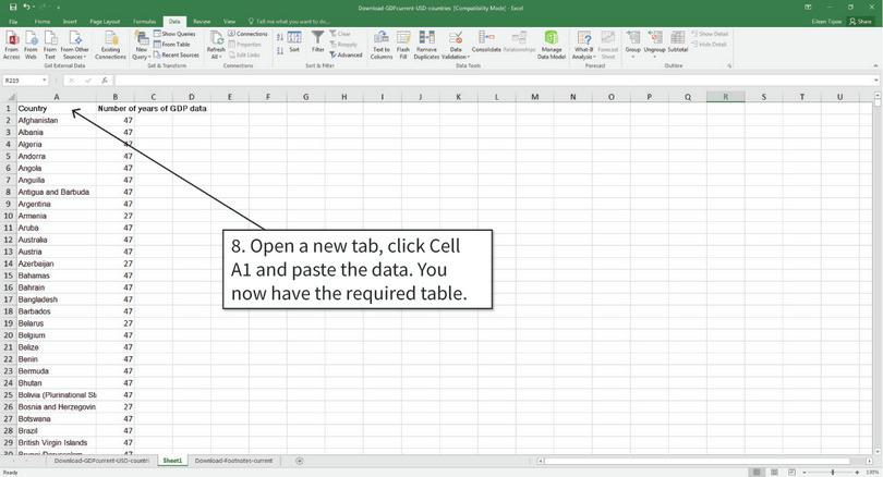 Paste the data in a new tab : The table will now look like Figure 4.1. The final step is to count the number of countries with missing data.