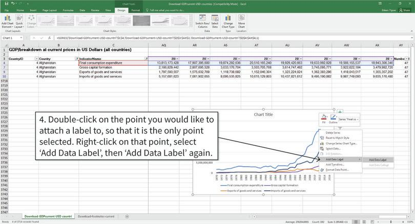Add a data label to a particular point in the chart : Instead of adding data labels to every point in the chart, you can choose to label specific points only. After step 4, only the selected data point will be labelled.