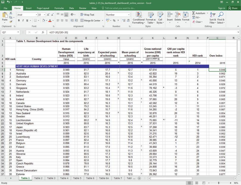 How to use Excel's RANK function.