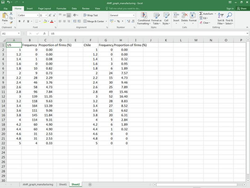 How to overlay one column chart over another.