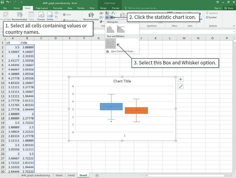 Create box and whisker plots : After step 3, your box and whisker plot will look like the one above. The plots are ordered according to the columns in Excel, so the first plot corresponds to Column A, the second plot corresponds to Column B, and so on.