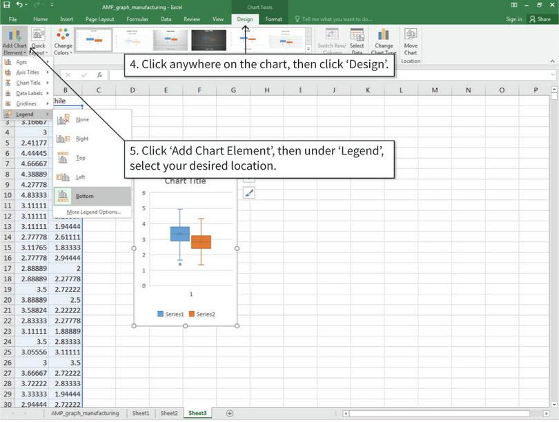 Add a chart legend : First, we will add a legend to indicate to which country each plot corresponds.