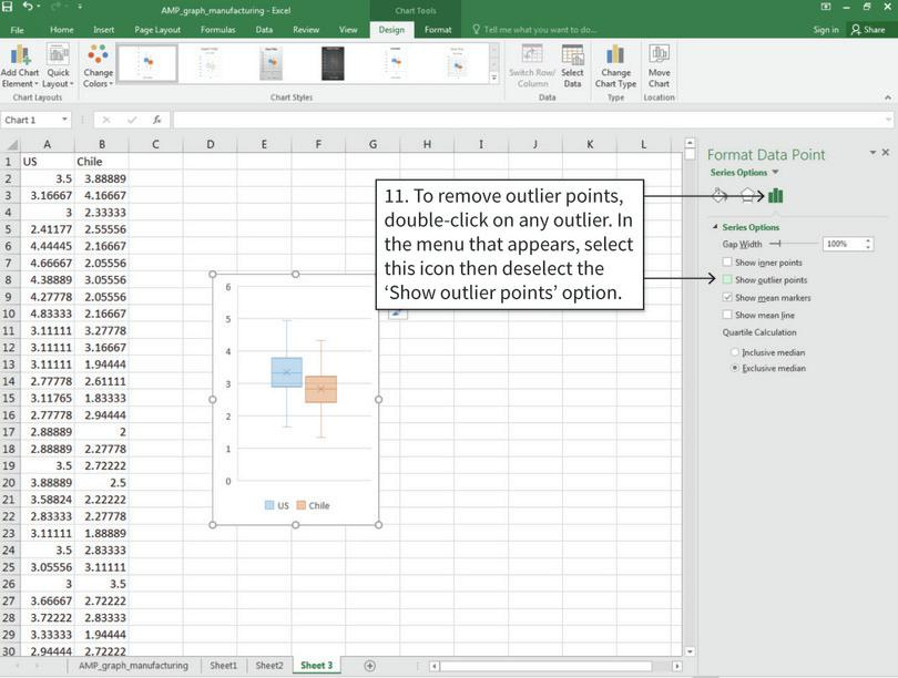 Remove the outliers (optional) : Excel shows any observations that are greater than 1.5 times the box width (in absolute value) separately as outliers. If your chart is too cluttered with outliers, you can remove them to make your chart more readable.