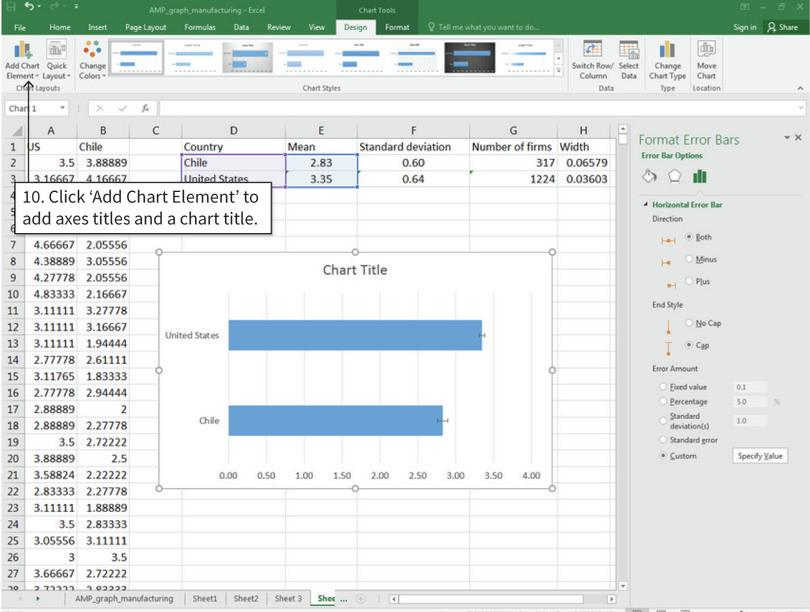 The finished chart : After completing step 9, your chart will look similar to the one above. You can also add horizontal and vertical axis titles and a chart title.