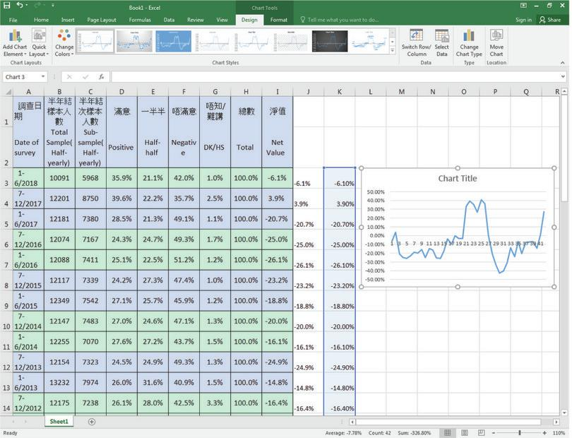 Numbers correctly stored in Excel : Now Excel recognizes the values in Column K as numbers, so you can use them to plot a line chart.