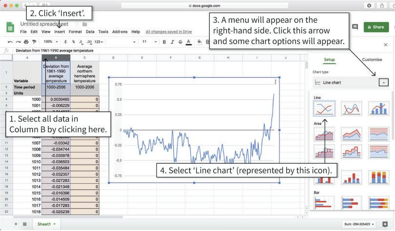 Draw a line chart : Your column chart will look similar to this, with temperature deviation on the vertical axis and time on the horizontal axis. Notice that the horizontal axis currently does not have units (it should be in years).