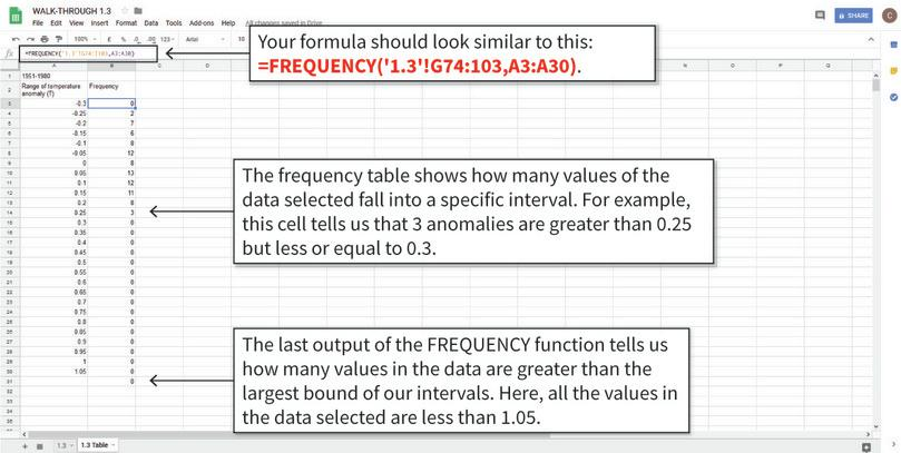 Use the FREQUENCY function to fill in the rest of the table : The full formula will be: =FREQUENCY('1.3'!G74:103,A3:A30). Note: The values you get may be slightly different to those shown here if you are using the latest data.
