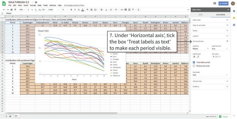 Add horizontal axis labels for every period : After step 7, the horizontal axis will be labelled with all periods.