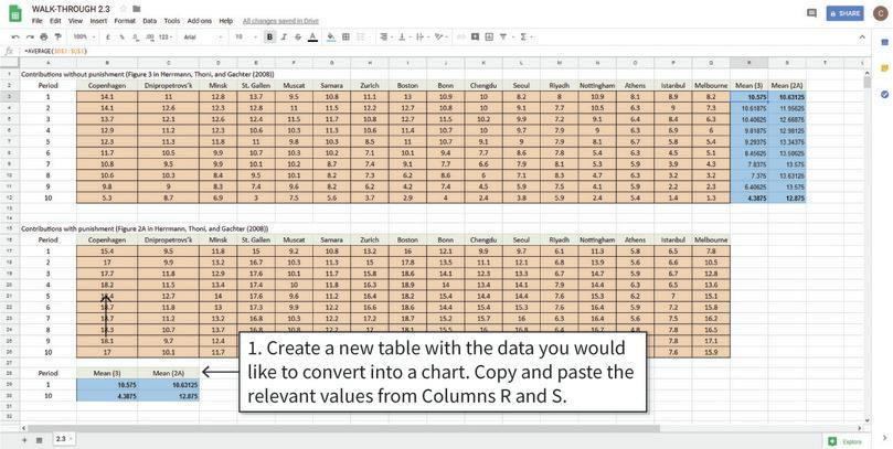 Create a table with relevant data only : When creating a new table, make sure that all the adjacent cells are empty as shown. Otherwise, Google Sheets might misinterpret your data and draw the chart incorrectly.