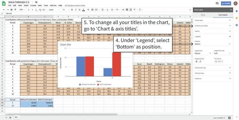 Move the legend to the bottom and add axis titles : After step 4, the legend will now be underneath your chart. You can also experiment with the other positions to see which looks better.