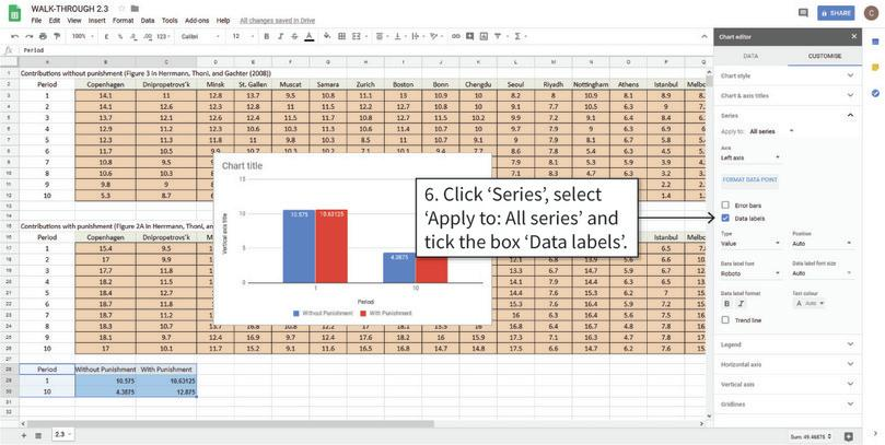 Add data labels on top of the columns : After completing step 7, numbers showing the height of the column will appear in the columns selected. Your chart should now look like Figure 2.6.