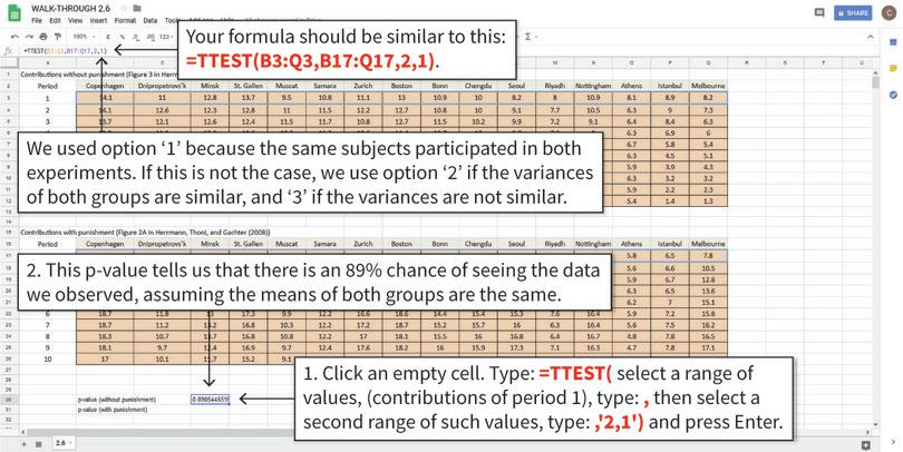 Calculate the p-value for Period 1 data : The TTEST function will calculate the p-value for the two groups of cells selected. In the example shown, the formula to type is =TTEST(B3:Q3,B17:Q17,2,1). In this example there is a high probability that the difference we observe could have happened simply by chance.