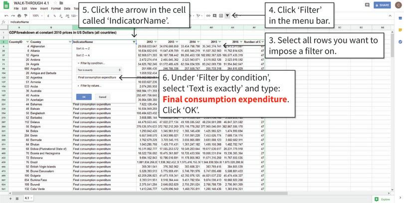Filter the data : We only want to know how many years of 'Final consumption expenditure' are available for each country, so we need to filter out the rest of the data.