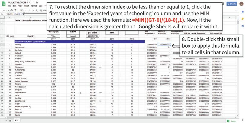 Amend the formula for expected years of schooling to give the correct HDI values : The problem with some countries is that expected years of schooling is greater than the value chosen as the maximum (18). In these cases, replacing the dimension index with 1 solves the problem. After repeating steps 7 and 8 for all columns with values greater than one, you can see that the calculated HDI values now correspond to the values in Column C.