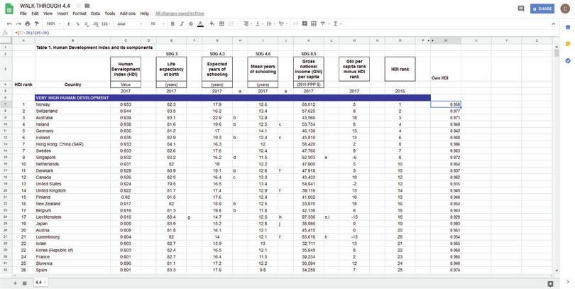 How to rank data