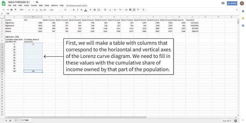 How to create a table showing cumulative shares.