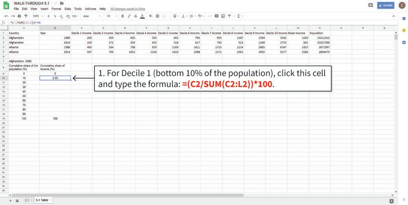 Calculate the cumulative share of income using the SUM function : To calculate the cumulative share of income, we need to add up all the incomes corresponding to that decile and all smaller deciles, and then divide by the sum of all incomes. The SUM function adds up all cells in the selection. This value tells us that the bottom 10% of the people own 2% of the total income in the population.