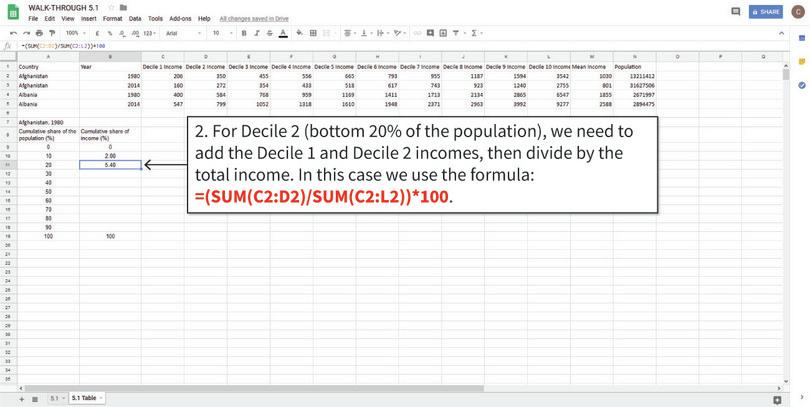 Calculate the cumulative share of income using the SUM function : Decile 2 and the remaining deciles are calculated slightly differently from Decile 1, because we have to also include the incomes of lower deciles in the calculation.