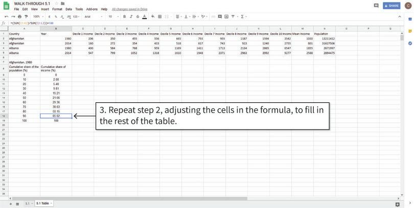 Calculate the cumulative share of income using the SUM function : You can use this table to plot a Lorenz curve with the first column as the horizontal axis values, and the second column as the vertical axis values.