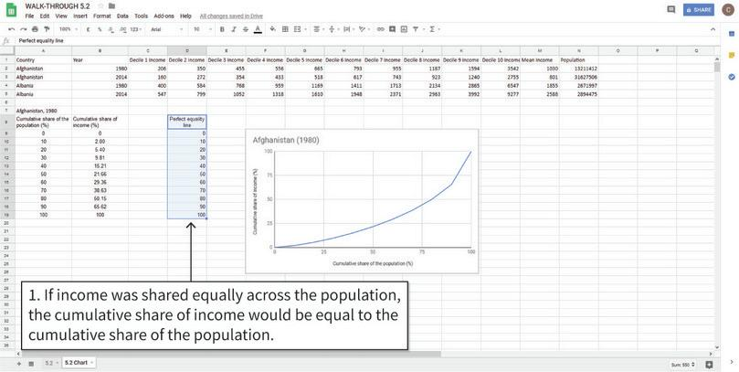 How to draw the perfect equality line.