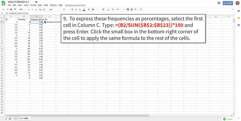 Using frequencies to calculate percentages : The $ symbol in the formula tells Google Sheets to keep these row or column numbers the same when copying the formula to other cells. We used it here because we are dividing the frequency value by the total number of observations (Cells B2 to B23).
