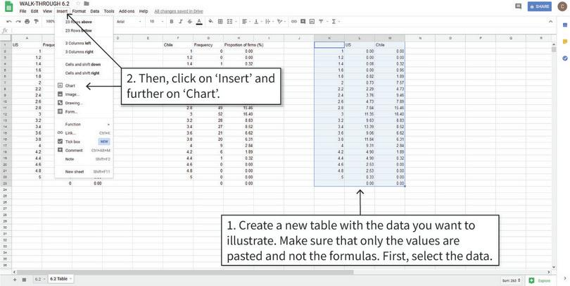 Plot a column chart : We will create a new table showing only the data we want to include in the chart (Columns C and H). Then we select this table and create a column chart.
