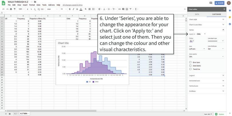 Change the appearance of the chart columns : You can change the shading and other visual aspects of the columns so that the distributions of both countries are clearly visible.