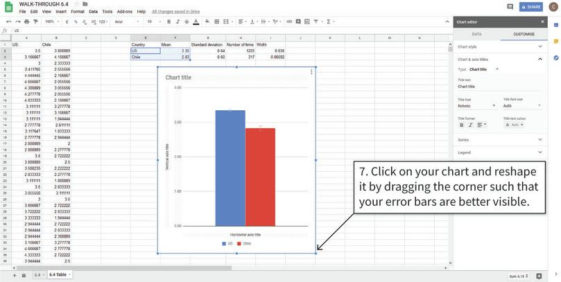Resize the column chart : If the confidence intervals are too narrow to be seen clearly, you can make the chart larger.