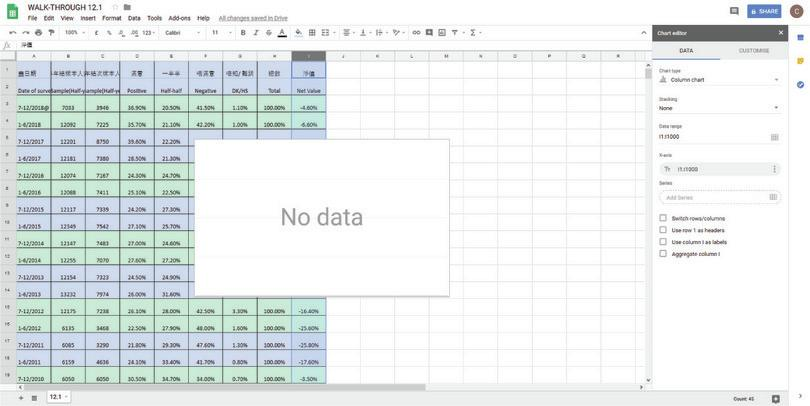 Numbers stored as text : Google Sheets currently recognizes the values in Column I as text rather than numbers, so when you try to plot a line chart, it will come out like this, with no actual data being plotted.