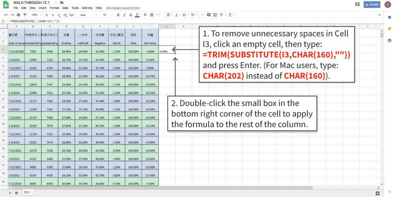 Remove unnecessary spaces : Google Sheets thinks the numbers are text because there is a space before and after the number. To remove the spaces, we use the SUBSTITUTE function (which removes non-breaking spaces i.e. spaces that do not result in a new line), then the TRIM function (which removes spaces before and after text).